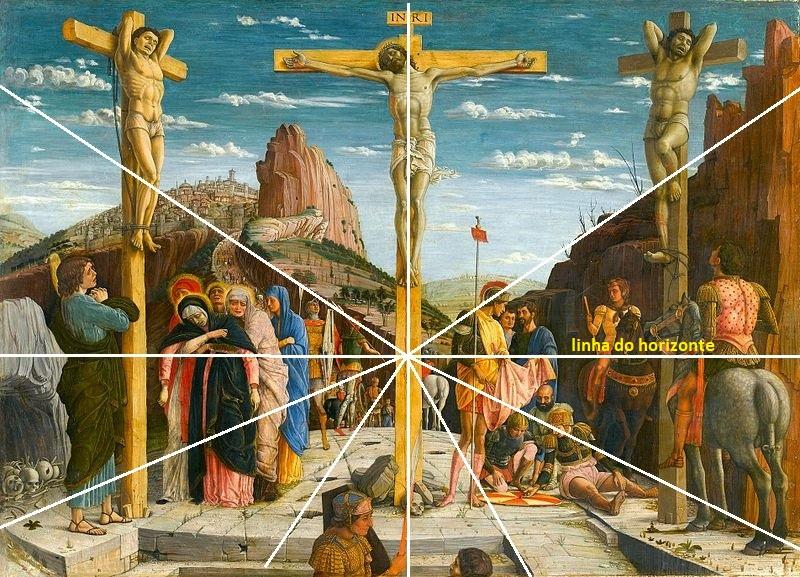 Análise iconográfica de uma obra do Louvre-La Crucifixion de Mantegna